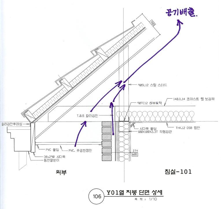 8. 넷제로에너지 주택(2) – 외피설계