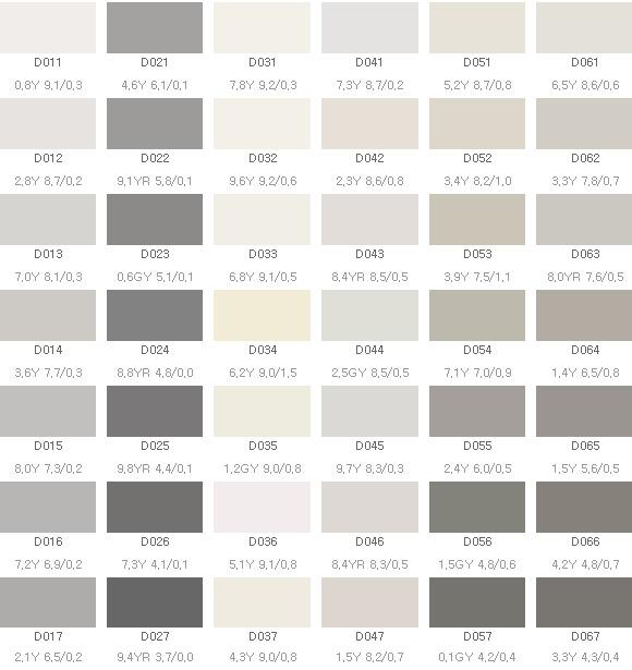 삼화 페인트 /색상표
