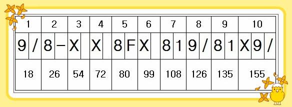 bowling board